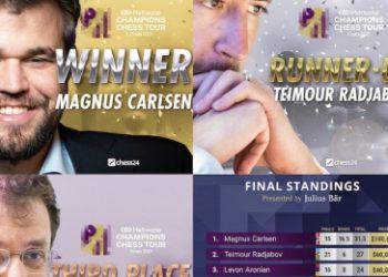 MCCT Finals: Carlsen 1st, Radjabov 2nd, Aronian 3rd
