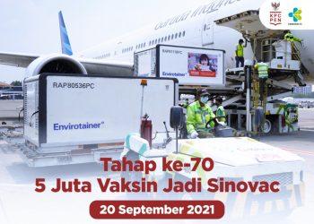 Tahap ke-70: 5 Juta Vaksin Jadi Sinovac (20 September 2021)