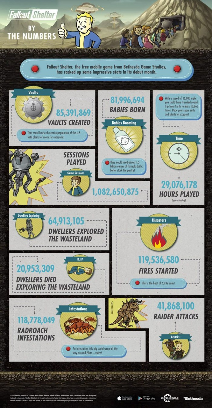 FalloutShelter_Infographic_v10-EN.0